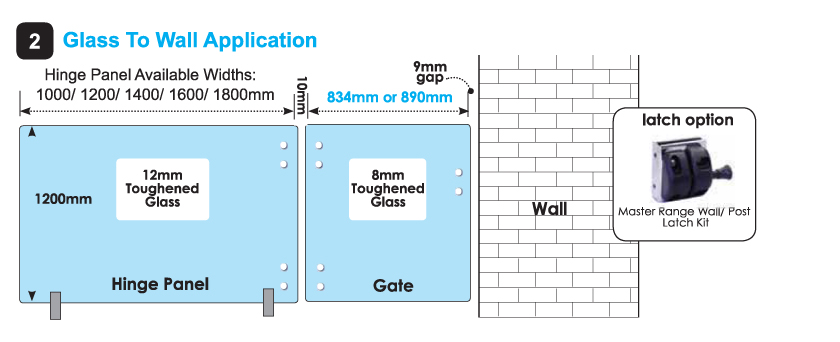 Glass to Wall Applications