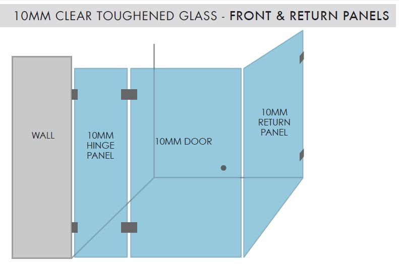 Shower Screen Hinge, Door and Return panel Configuration