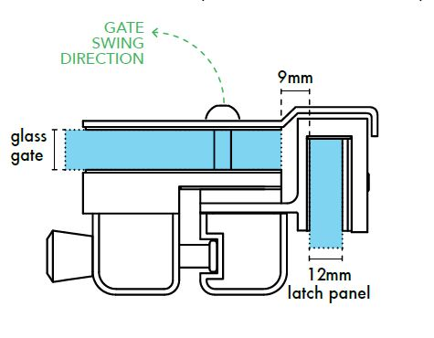 Glass to Glass External Gate Latch